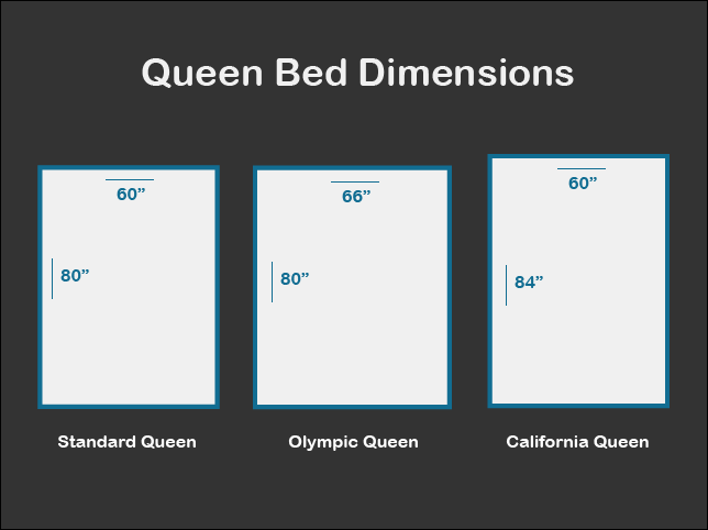 Common Queen Size Bed Dimensions