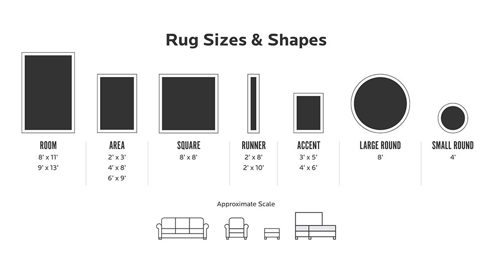 How To Choose The Right Rug Size