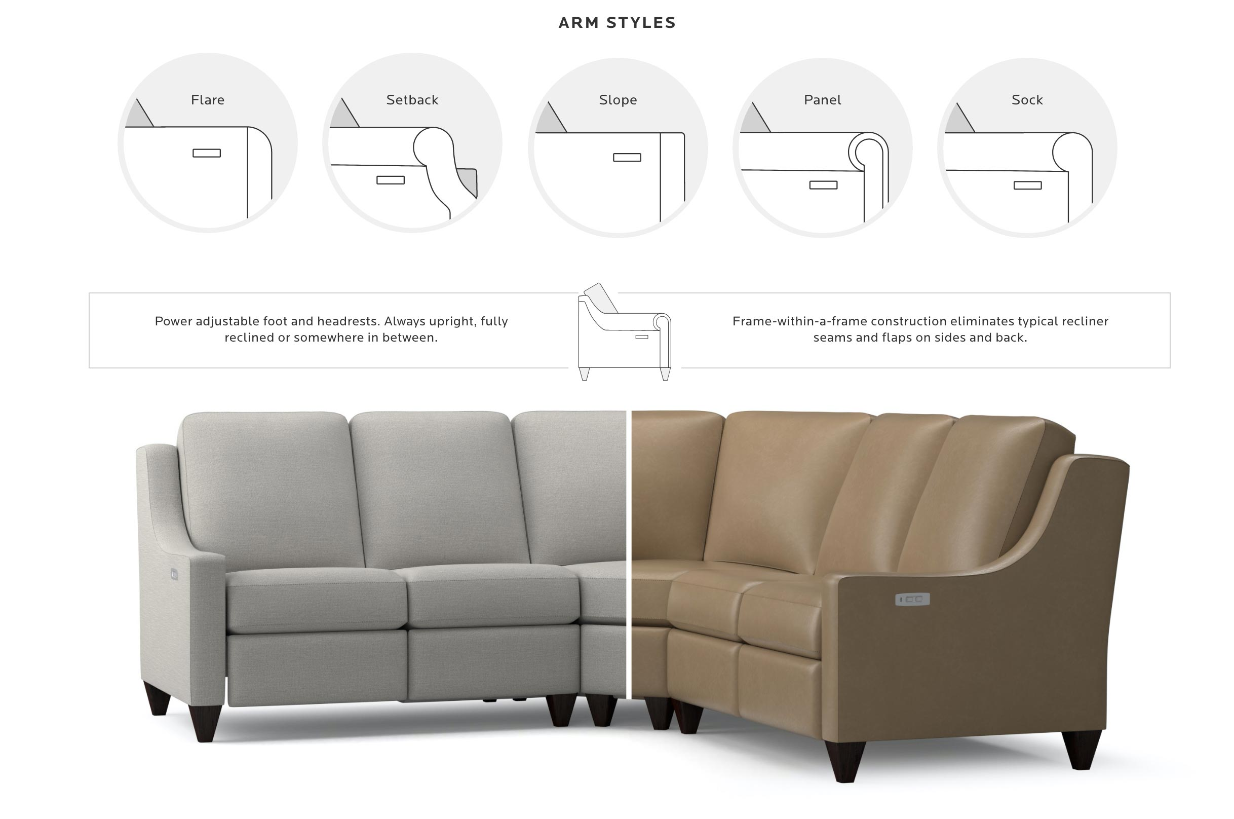 Sectional details. 5 Arm Styles. - Tablet